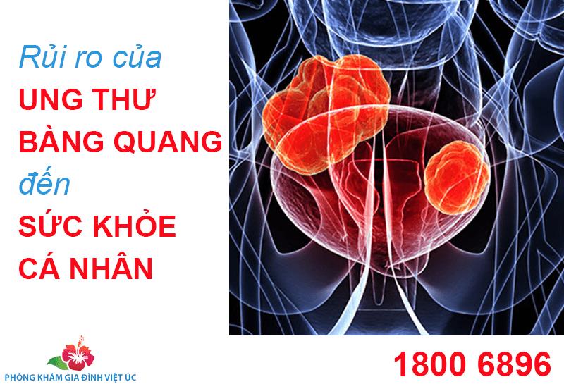 thoi-quen-hut-thuoc-va-ung-thu-bang-quang-3-min