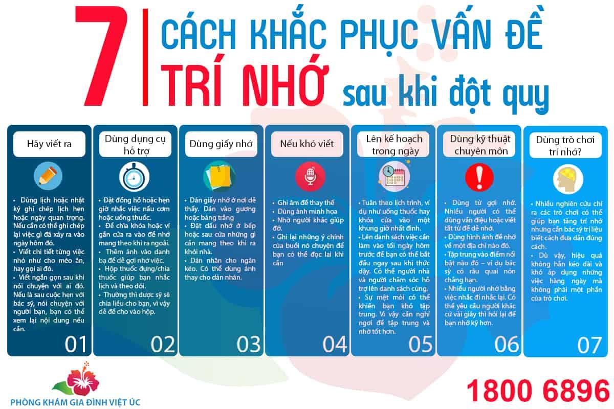 7-cach-khac-phuc-van-de-tri-nho-sau-khi-bi-dot-quy-1