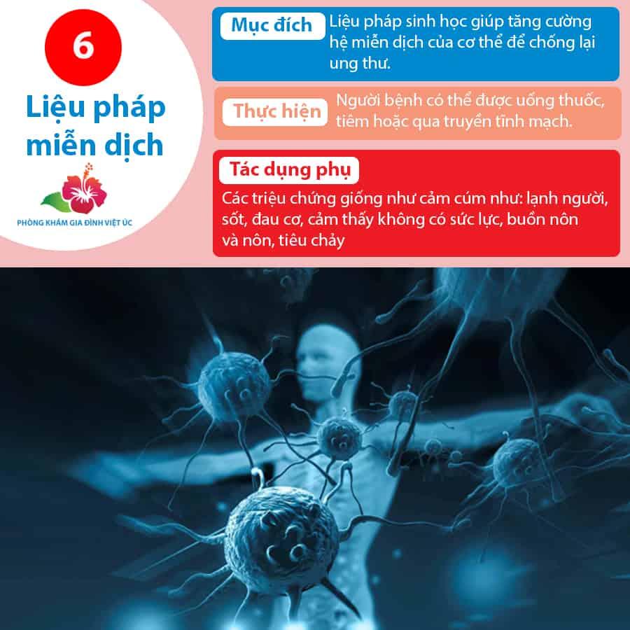 phuong-phap-lieu-phap-mien-dich-trong-dieu-tri-ung-thu
