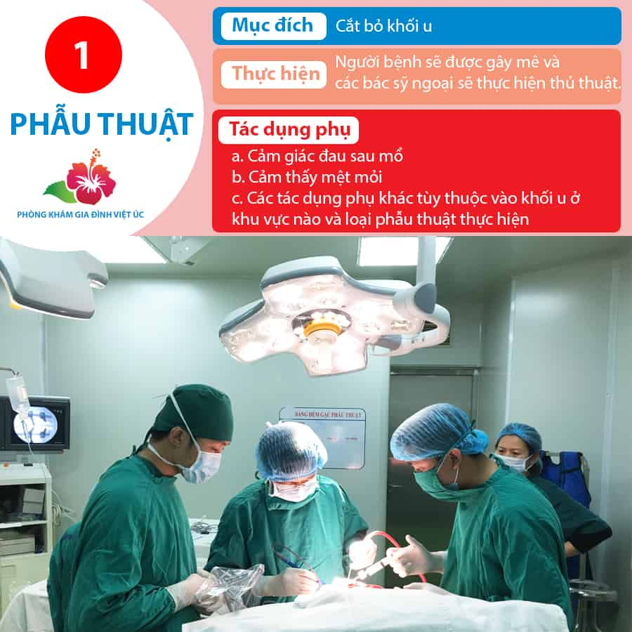 phuong-phap-phau-thuat-trong-dieu-tri-ung-thu